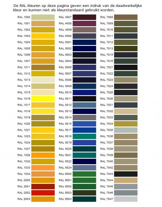 RAL Kleuren gietvloer